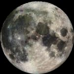A Basic Introduction into the Lunar Cycle